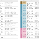 hカード_内容03